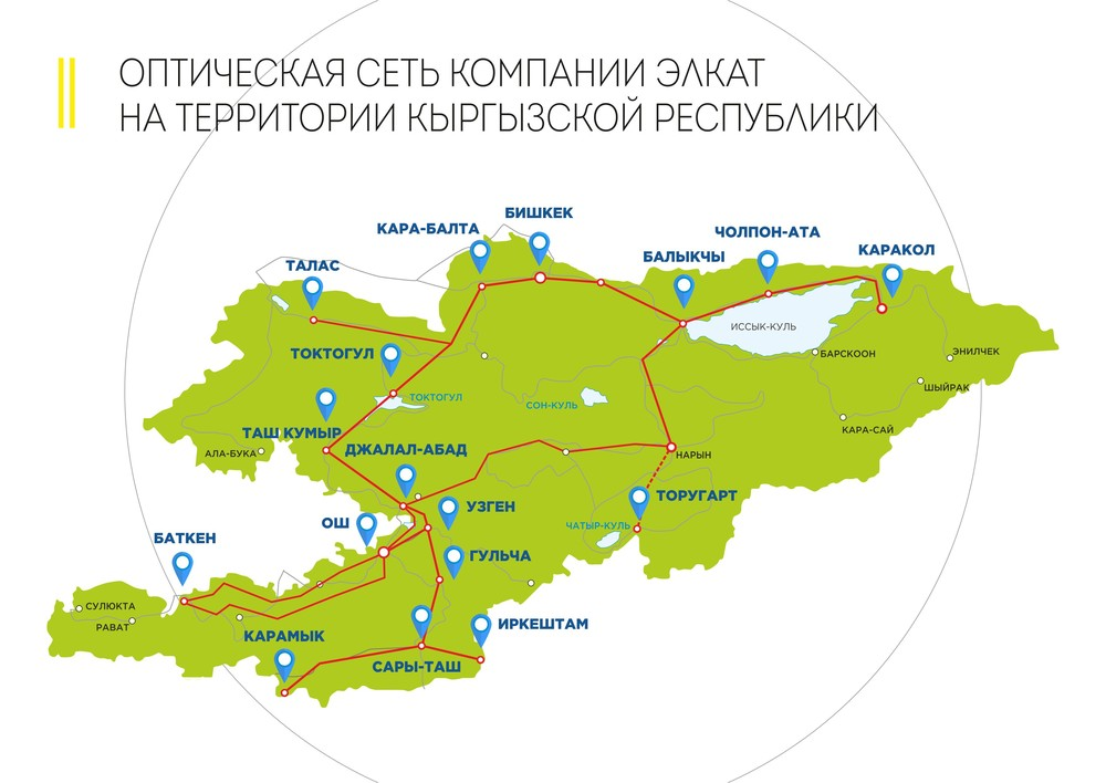 How a digital highway was built in Kyrgyzstan